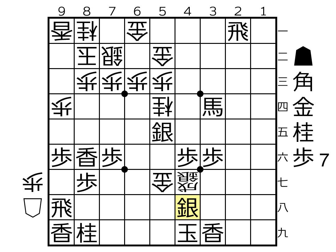 f:id:yuhib:20190829122156p:plain