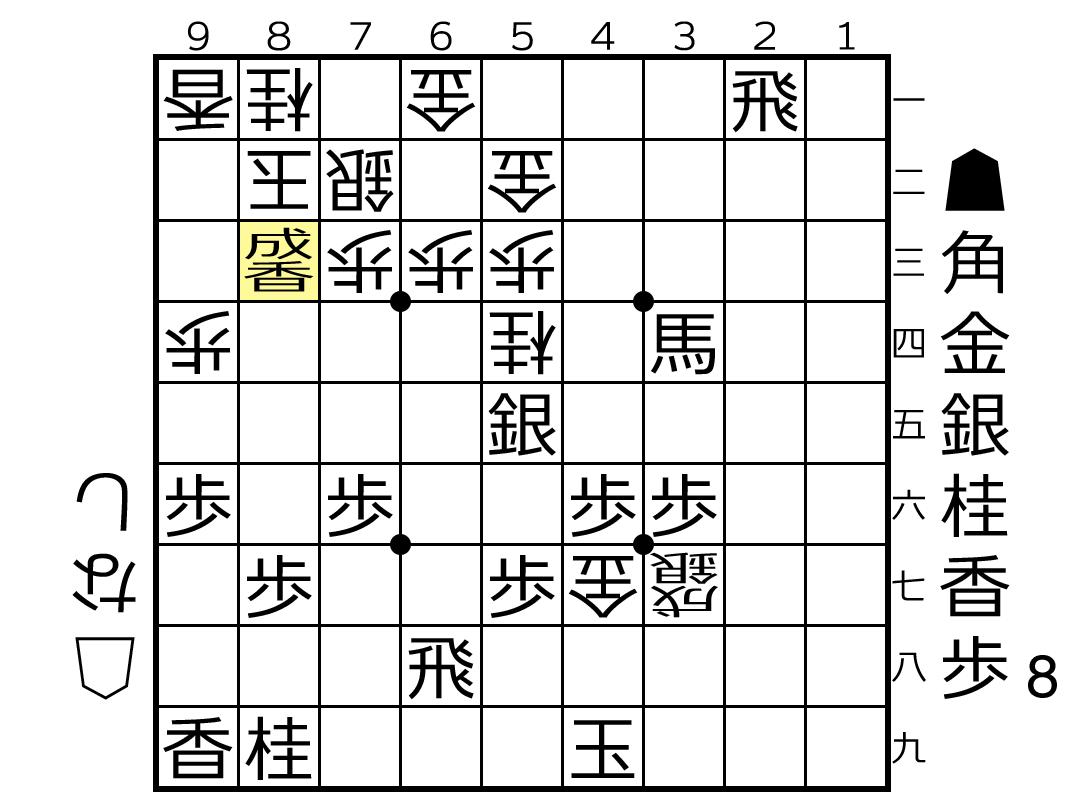 f:id:yuhib:20190829122857p:plain