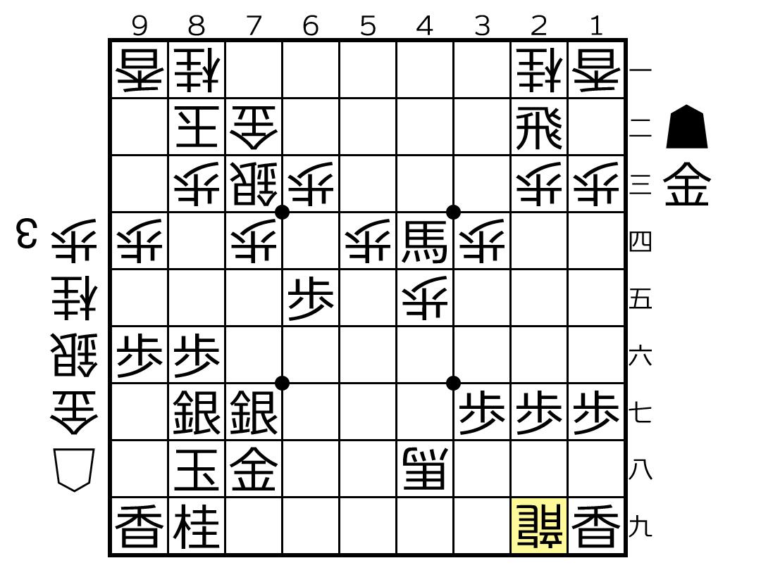 f:id:yuhib:20190830124904p:plain