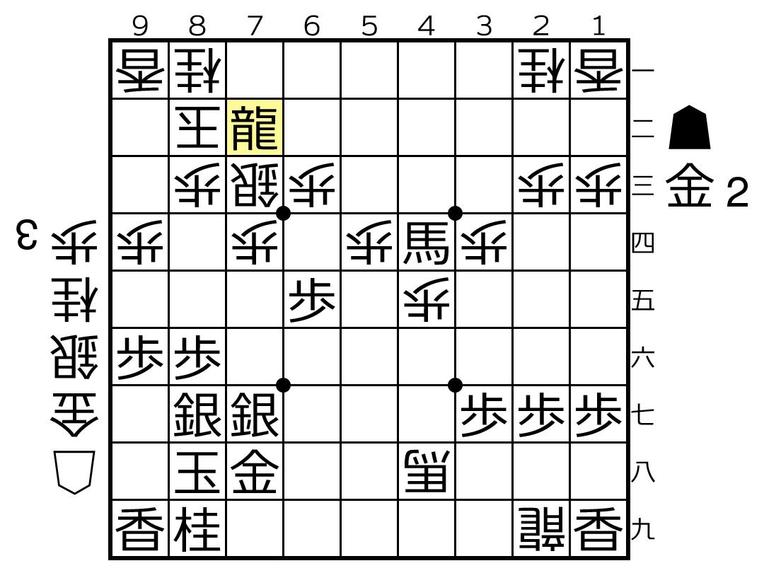 f:id:yuhib:20190830125037p:plain