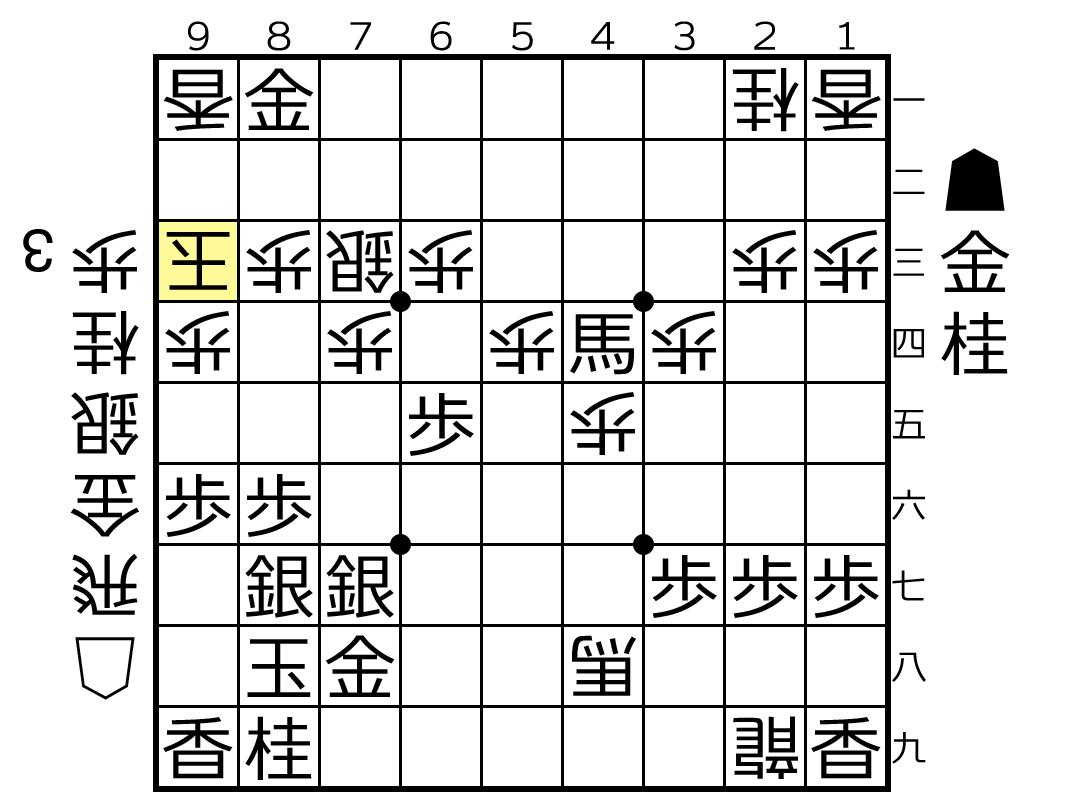 f:id:yuhib:20190830125133p:plain