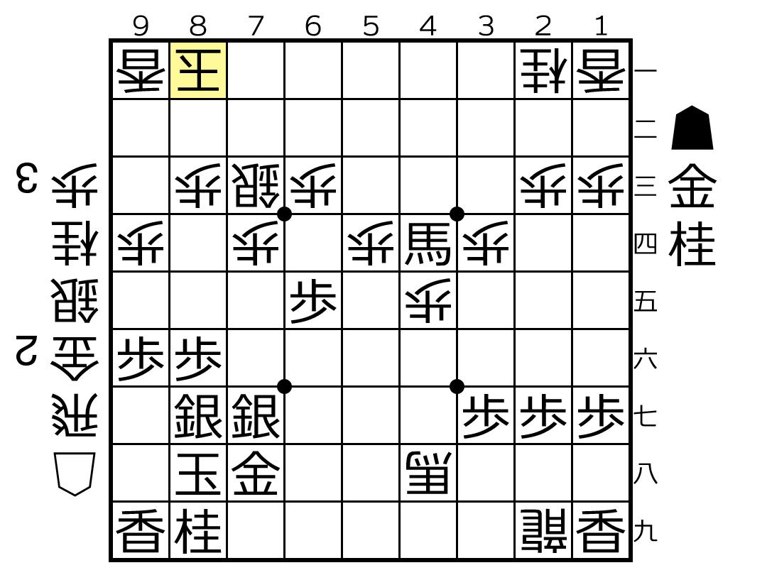 f:id:yuhib:20190830125230p:plain