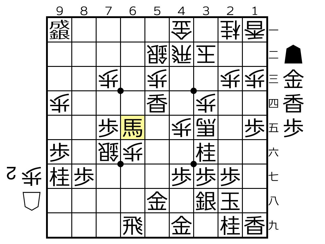 f:id:yuhib:20190902120931p:plain
