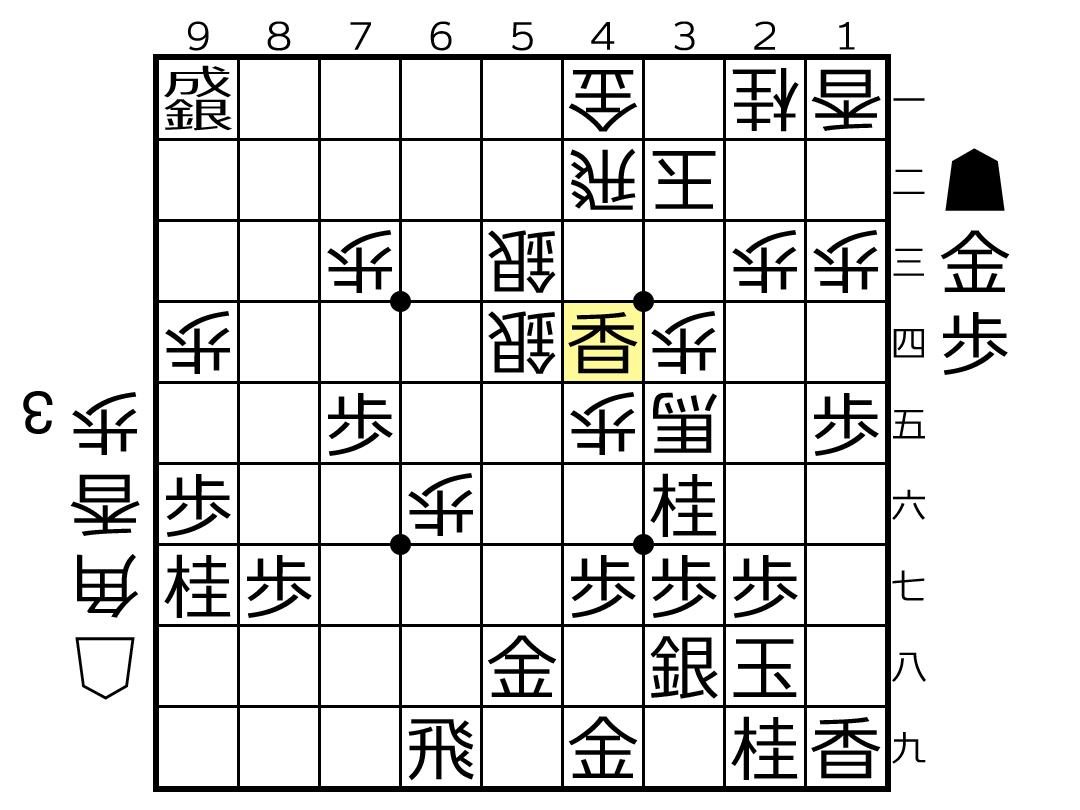 f:id:yuhib:20190902121105p:plain