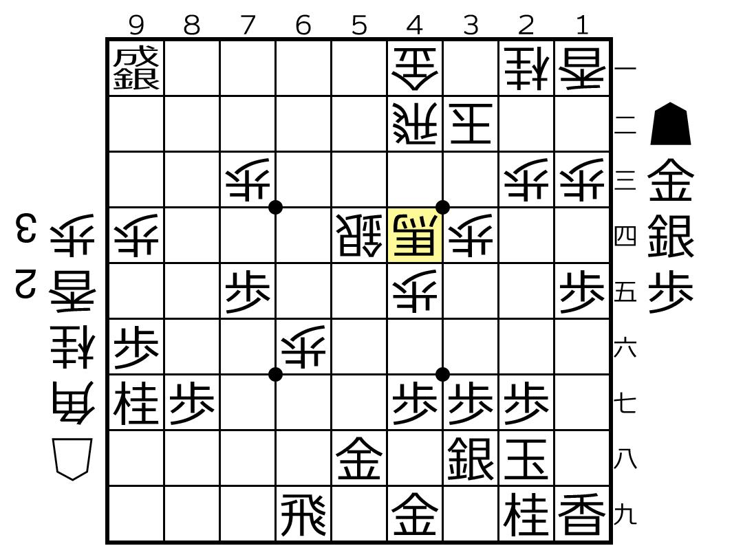 f:id:yuhib:20190902121217p:plain