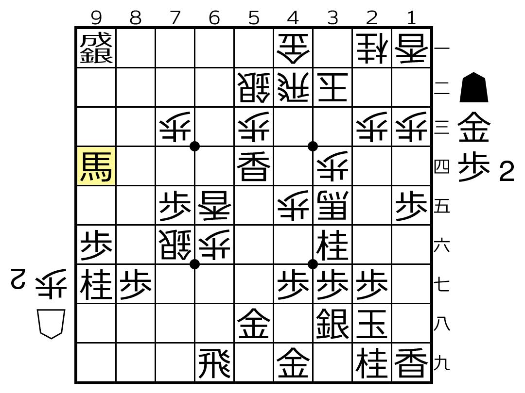 f:id:yuhib:20190902121404p:plain