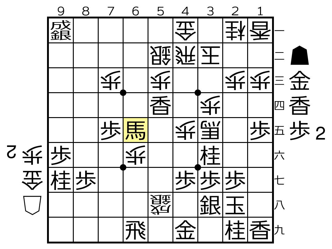 f:id:yuhib:20190902121717p:plain