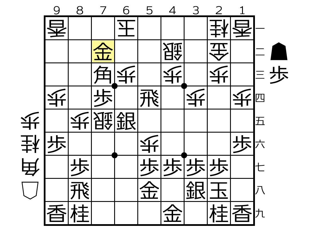 f:id:yuhib:20190903121356p:plain