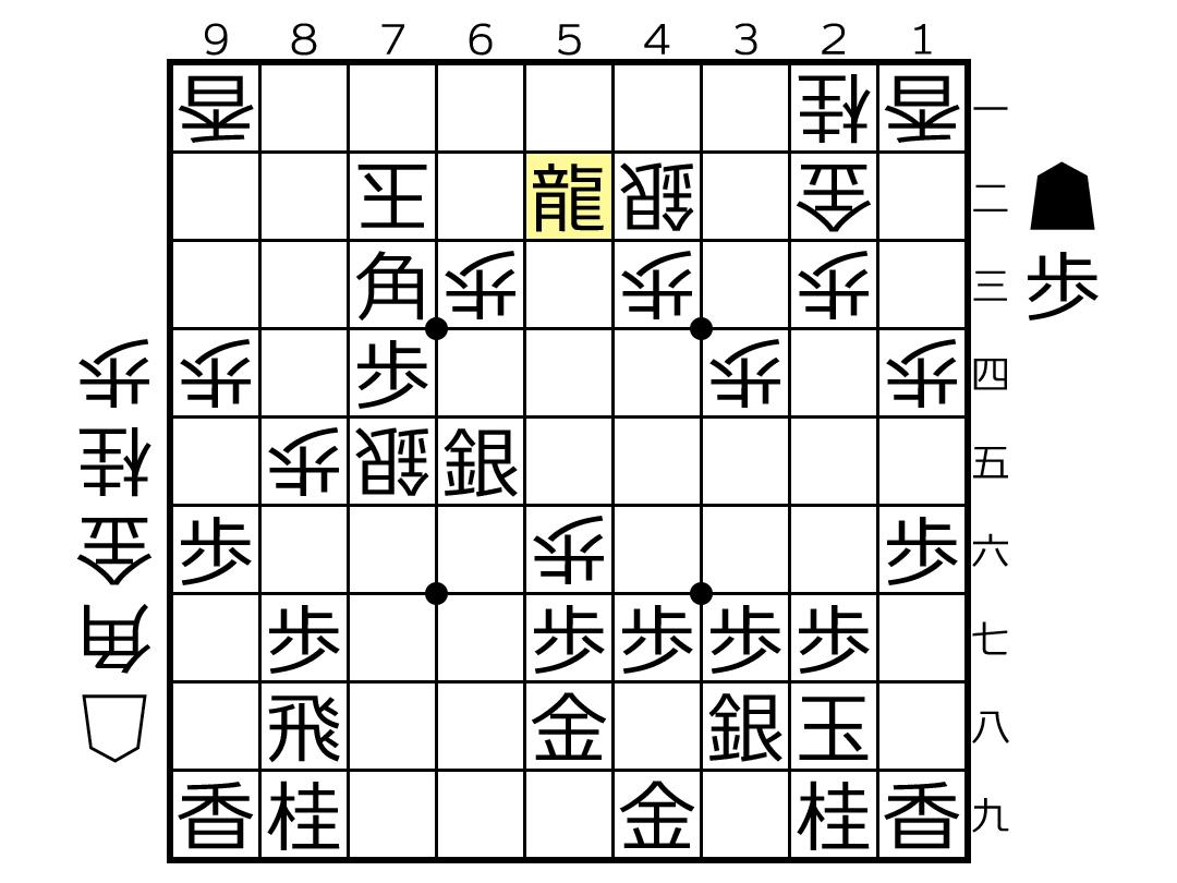 f:id:yuhib:20190903121449p:plain