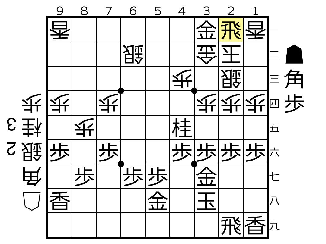 f:id:yuhib:20190903122209p:plain