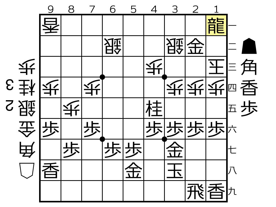 f:id:yuhib:20190903122617p:plain
