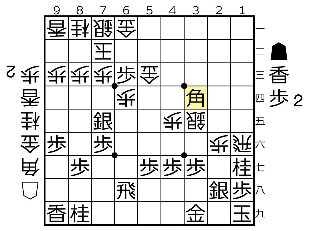 f:id:yuhib:20190904174332p:plain