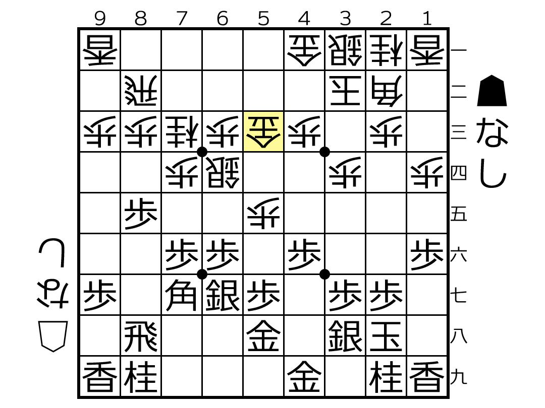 f:id:yuhib:20190905122542p:plain