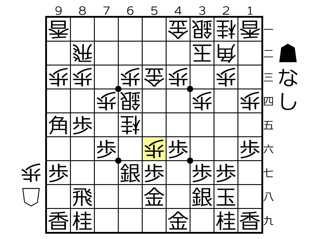 f:id:yuhib:20190905123016p:plain
