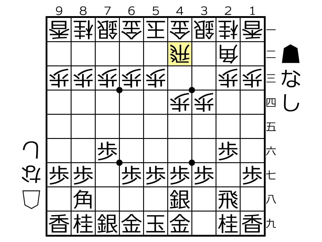 f:id:yuhib:20190905124258p:plain