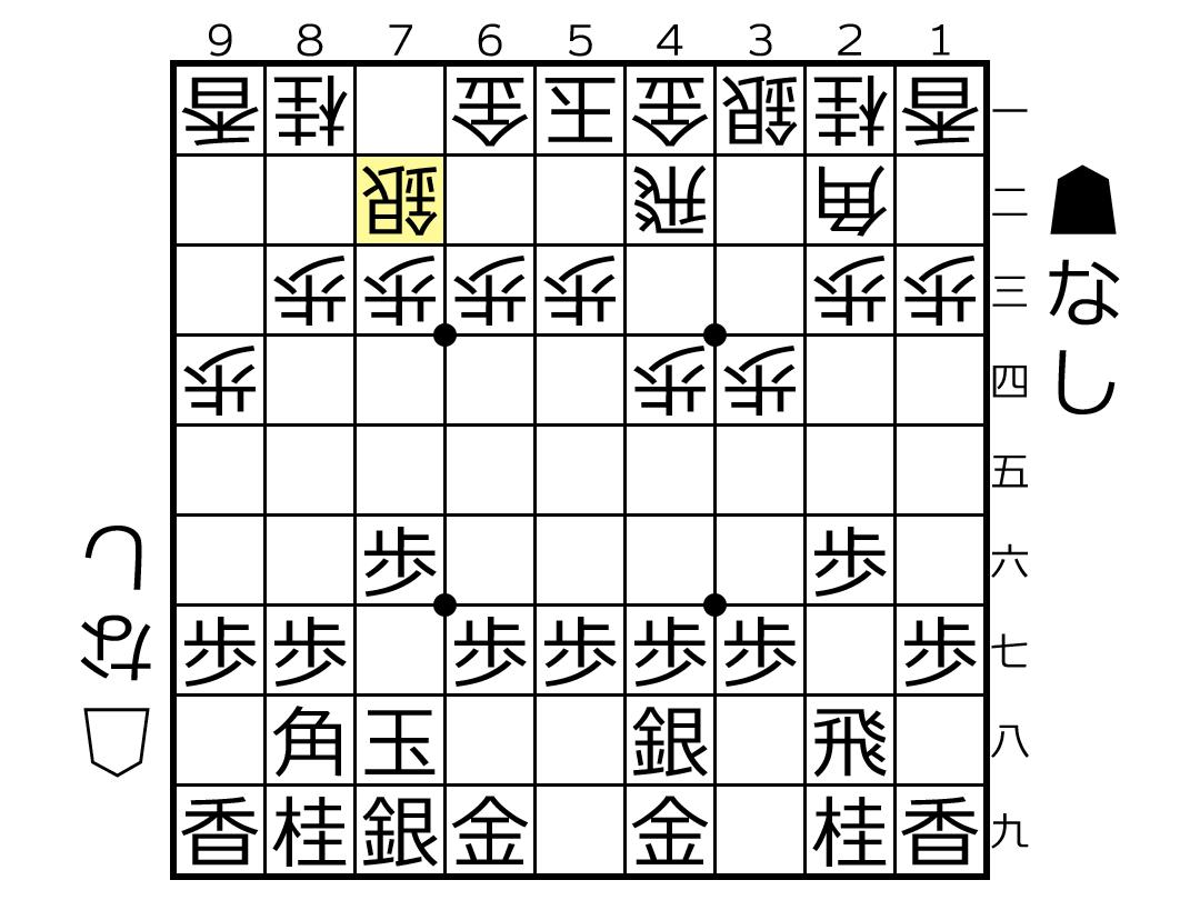 f:id:yuhib:20190905124339p:plain