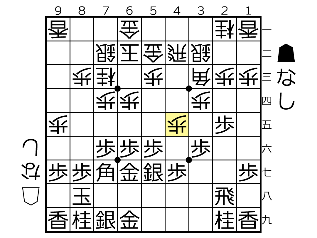 f:id:yuhib:20190905124504p:plain
