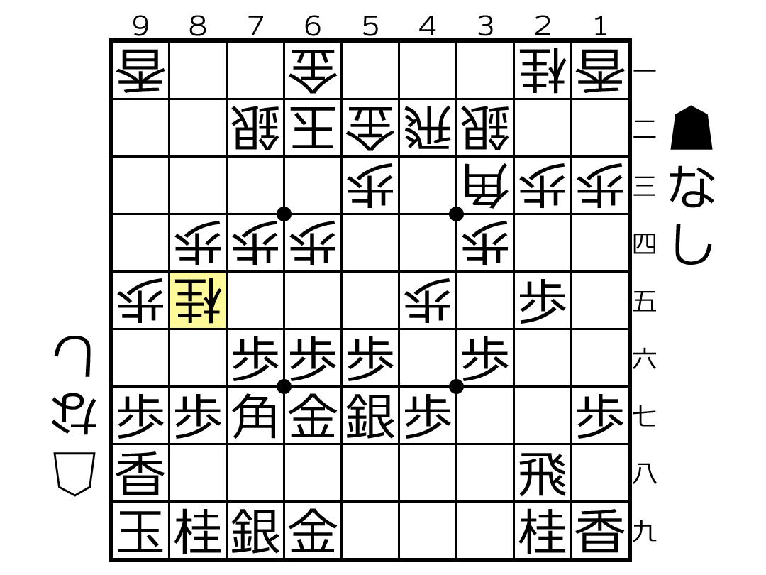 f:id:yuhib:20190905124527p:plain