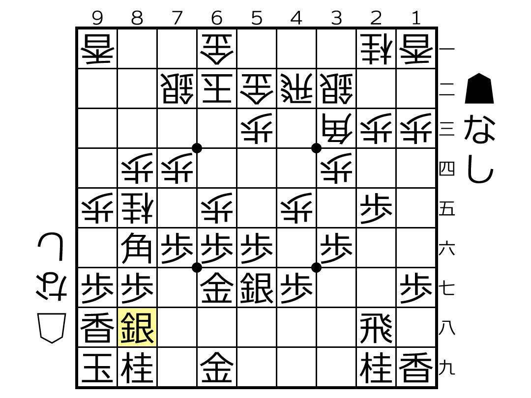 f:id:yuhib:20190905124554p:plain