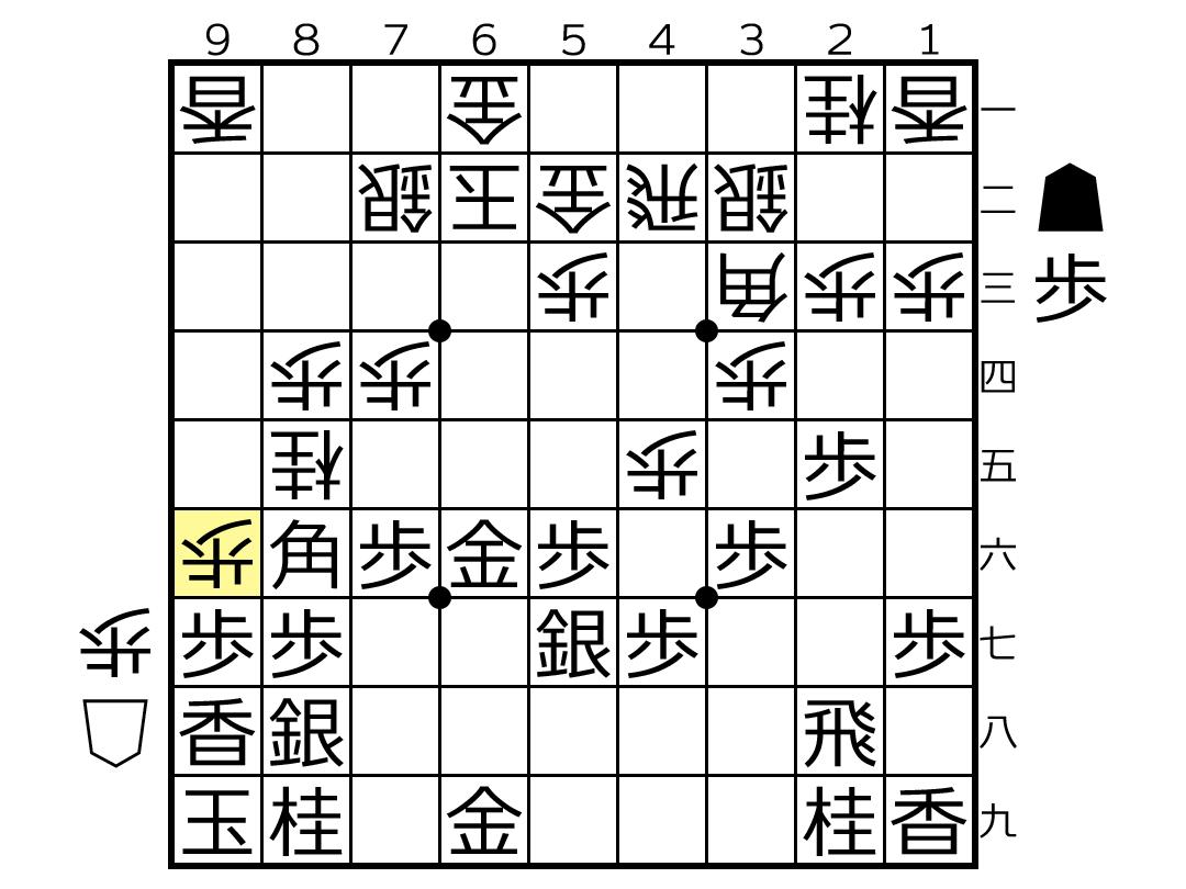 f:id:yuhib:20190905124612p:plain