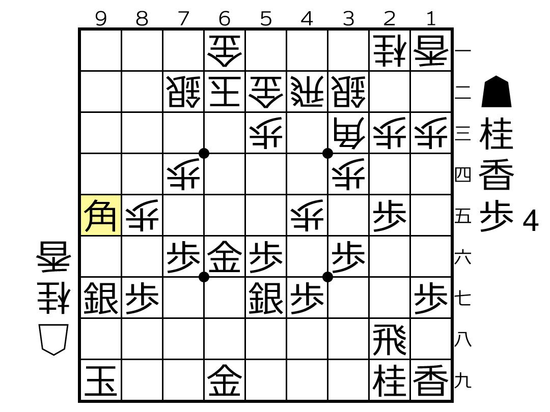 f:id:yuhib:20190905124652p:plain