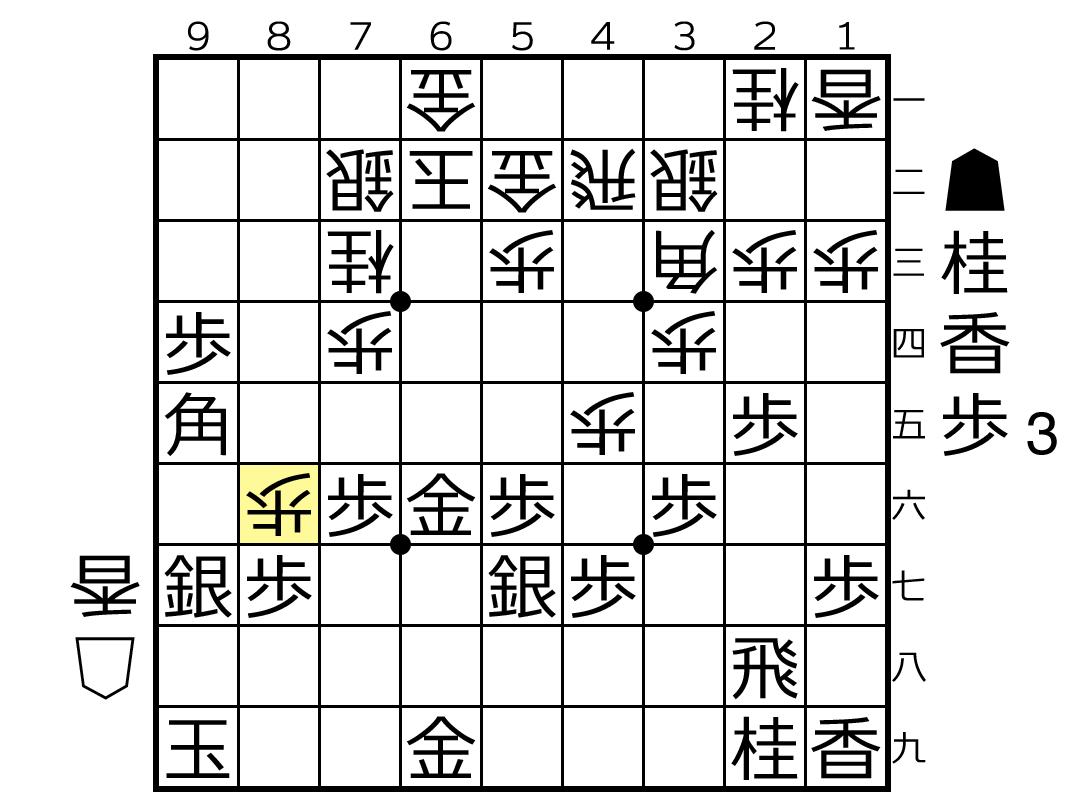 f:id:yuhib:20190905124728p:plain