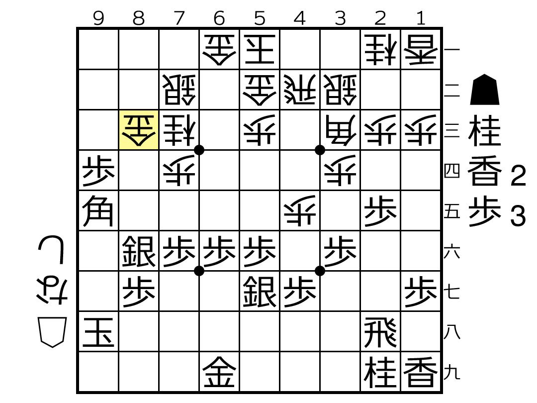 f:id:yuhib:20190905124902p:plain
