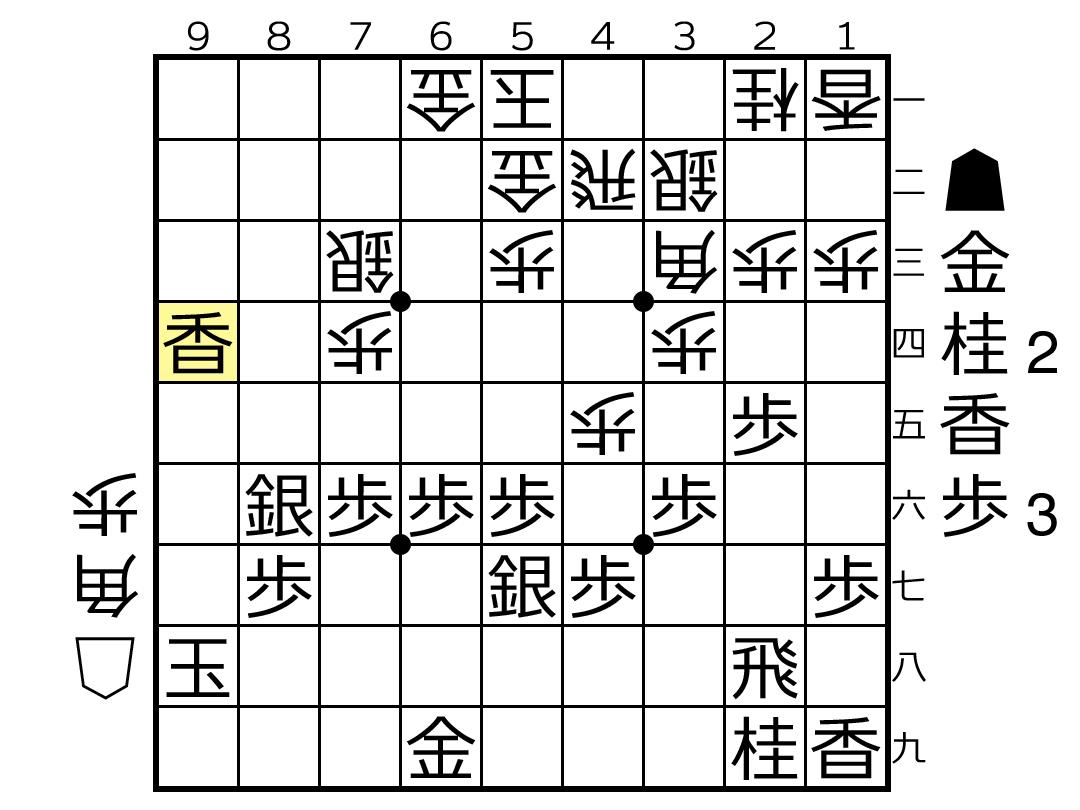 f:id:yuhib:20190905124929p:plain