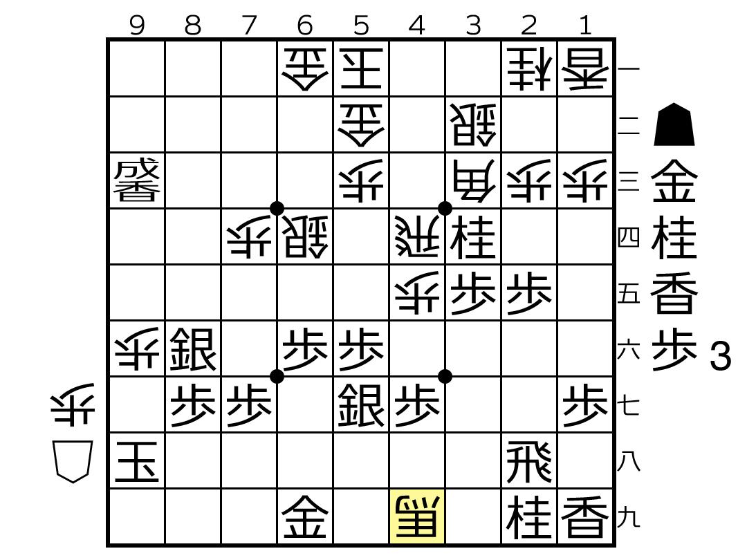 f:id:yuhib:20190905125024p:plain
