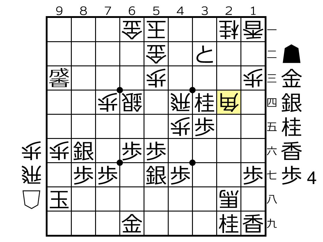 f:id:yuhib:20190905125105p:plain
