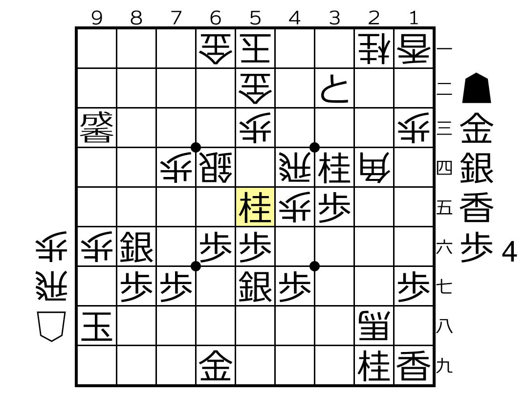 f:id:yuhib:20190905125625p:plain