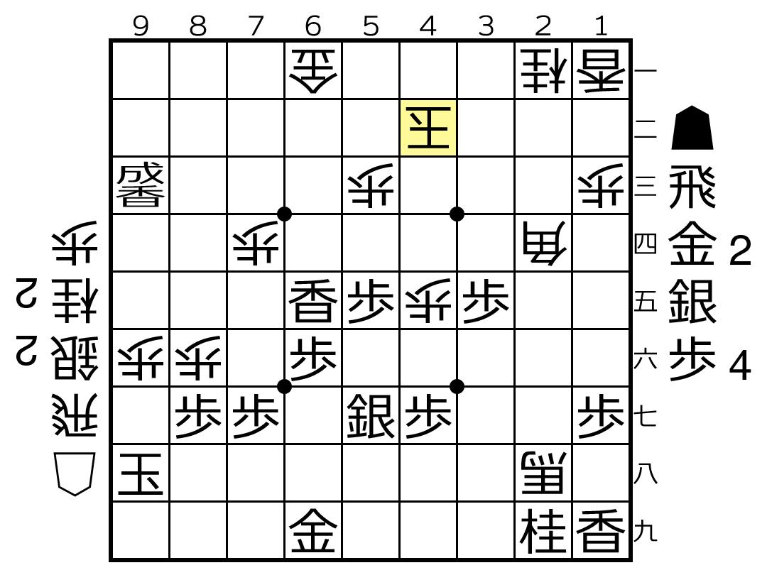 f:id:yuhib:20190905125723p:plain