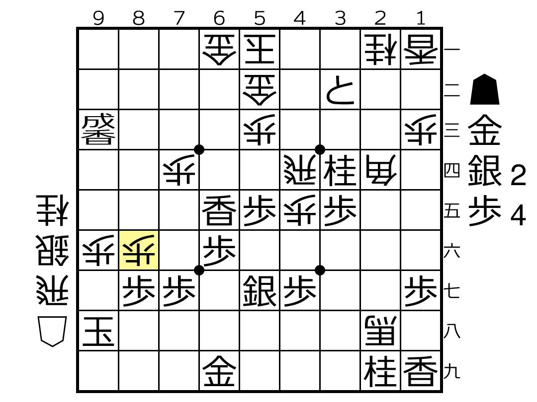 f:id:yuhib:20190905125859p:plain