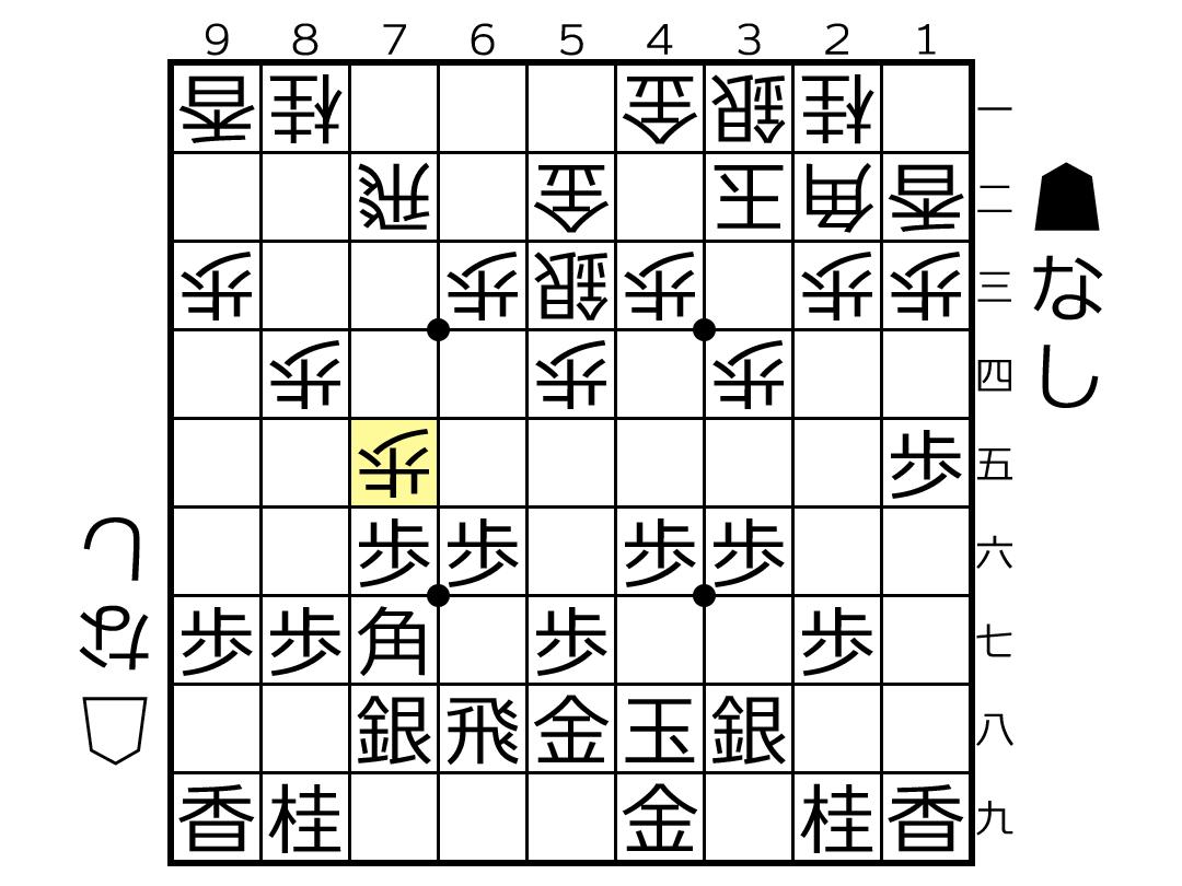 f:id:yuhib:20190906123734p:plain