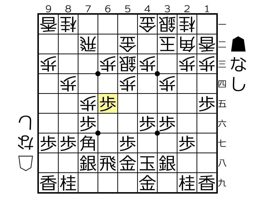 f:id:yuhib:20190906124659p:plain