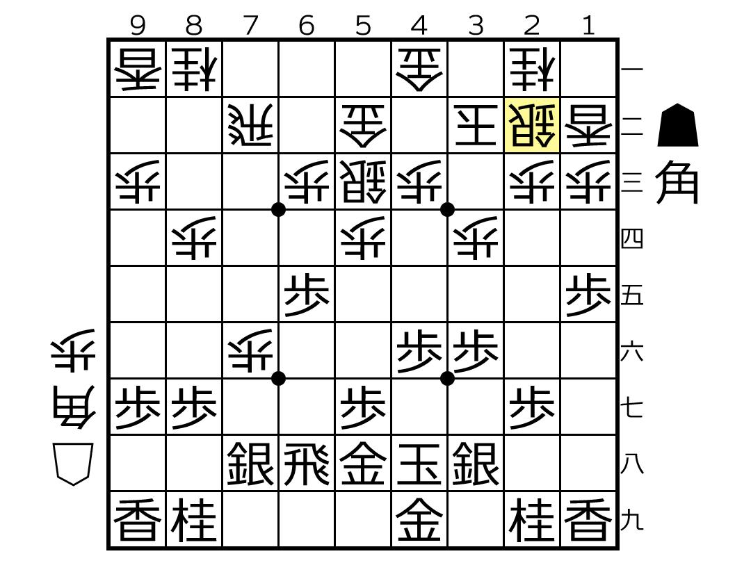 f:id:yuhib:20190906124845p:plain