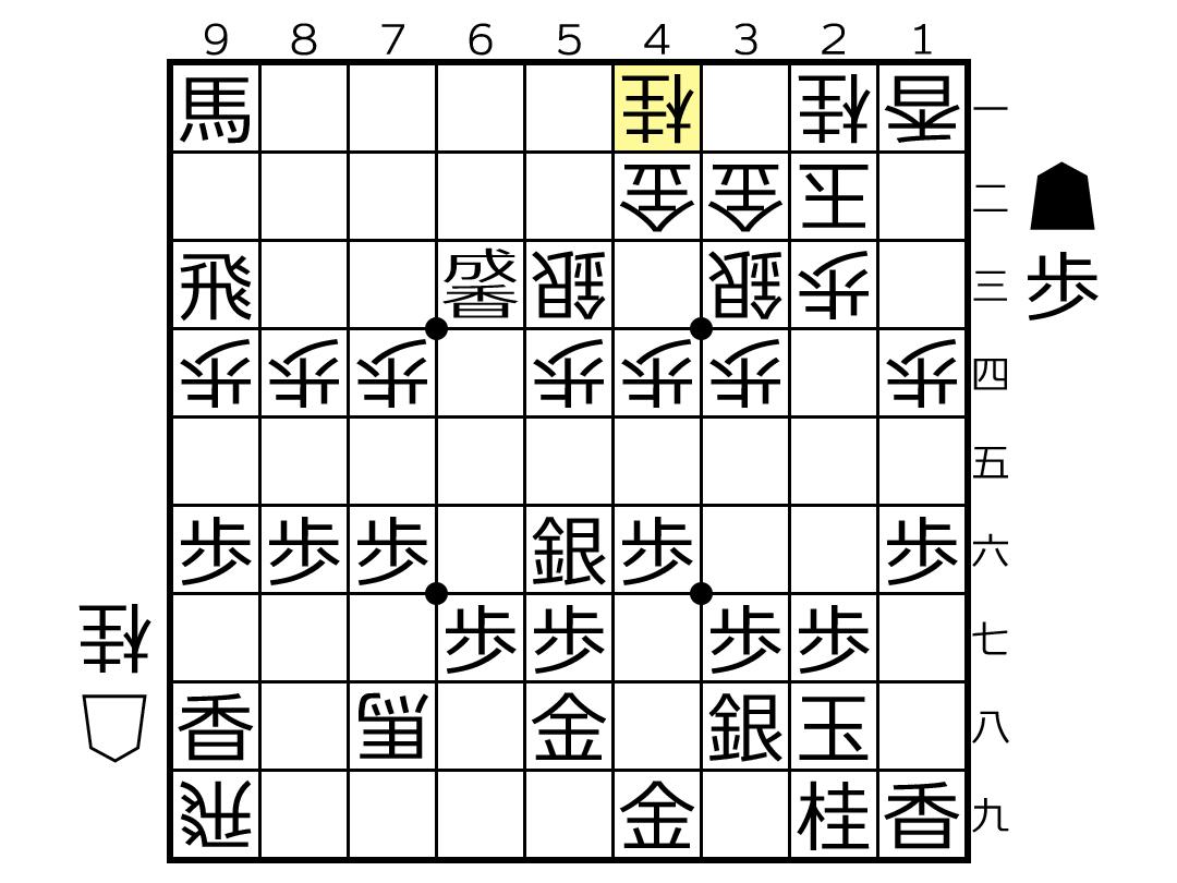 f:id:yuhib:20190909144944p:plain