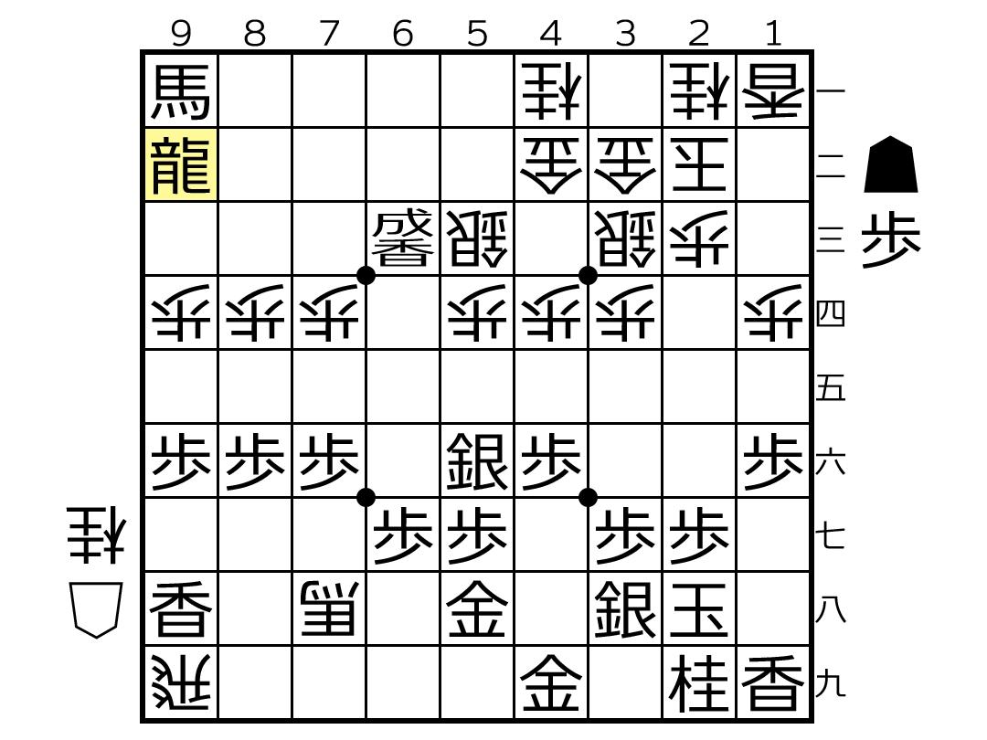 f:id:yuhib:20190909145019p:plain