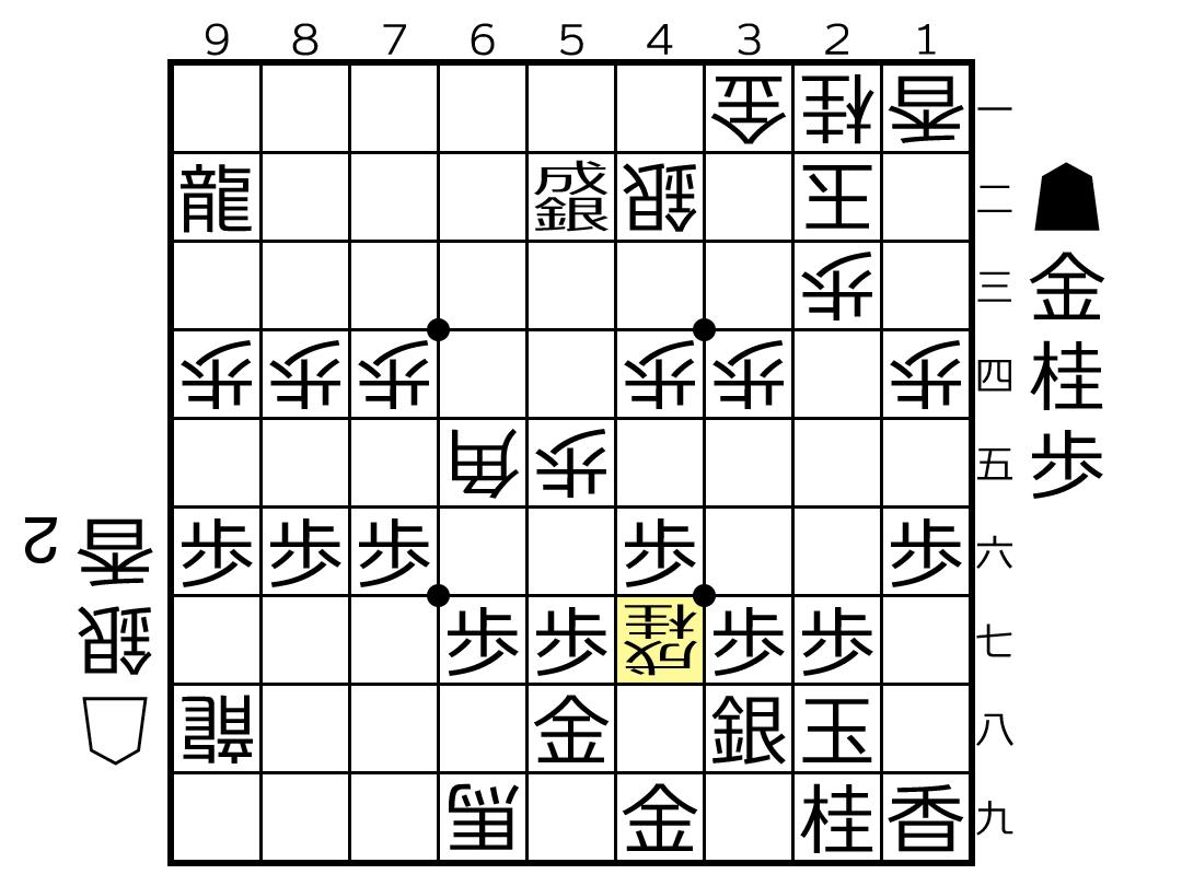 f:id:yuhib:20190909145558p:plain