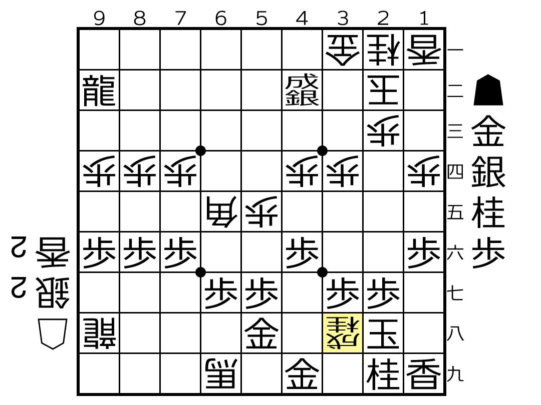 f:id:yuhib:20190909145724p:plain