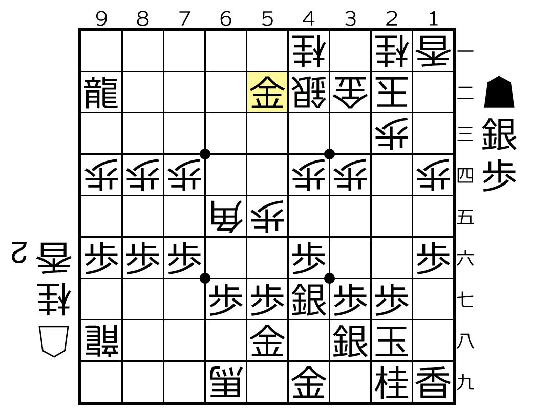 f:id:yuhib:20190909145858p:plain