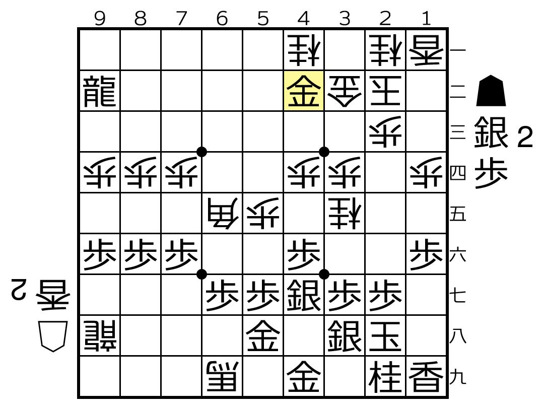 f:id:yuhib:20190909150057p:plain