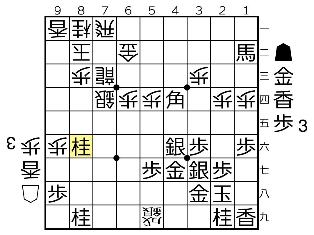 f:id:yuhib:20190909150515p:plain