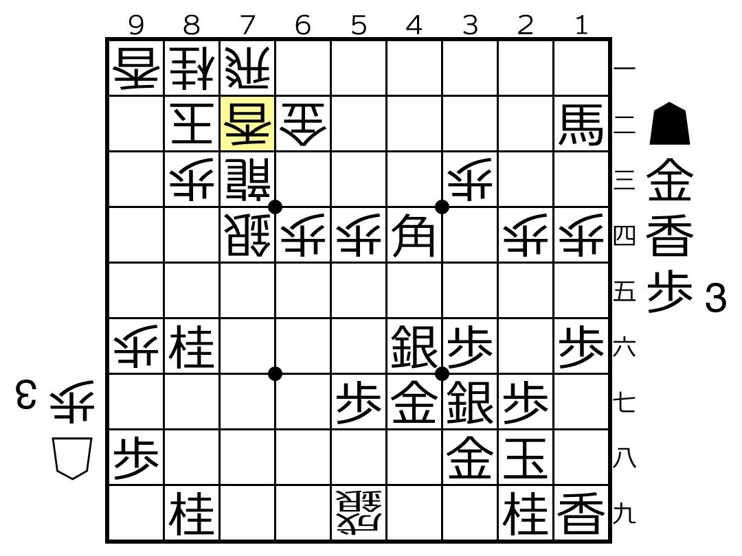 f:id:yuhib:20190909150609p:plain
