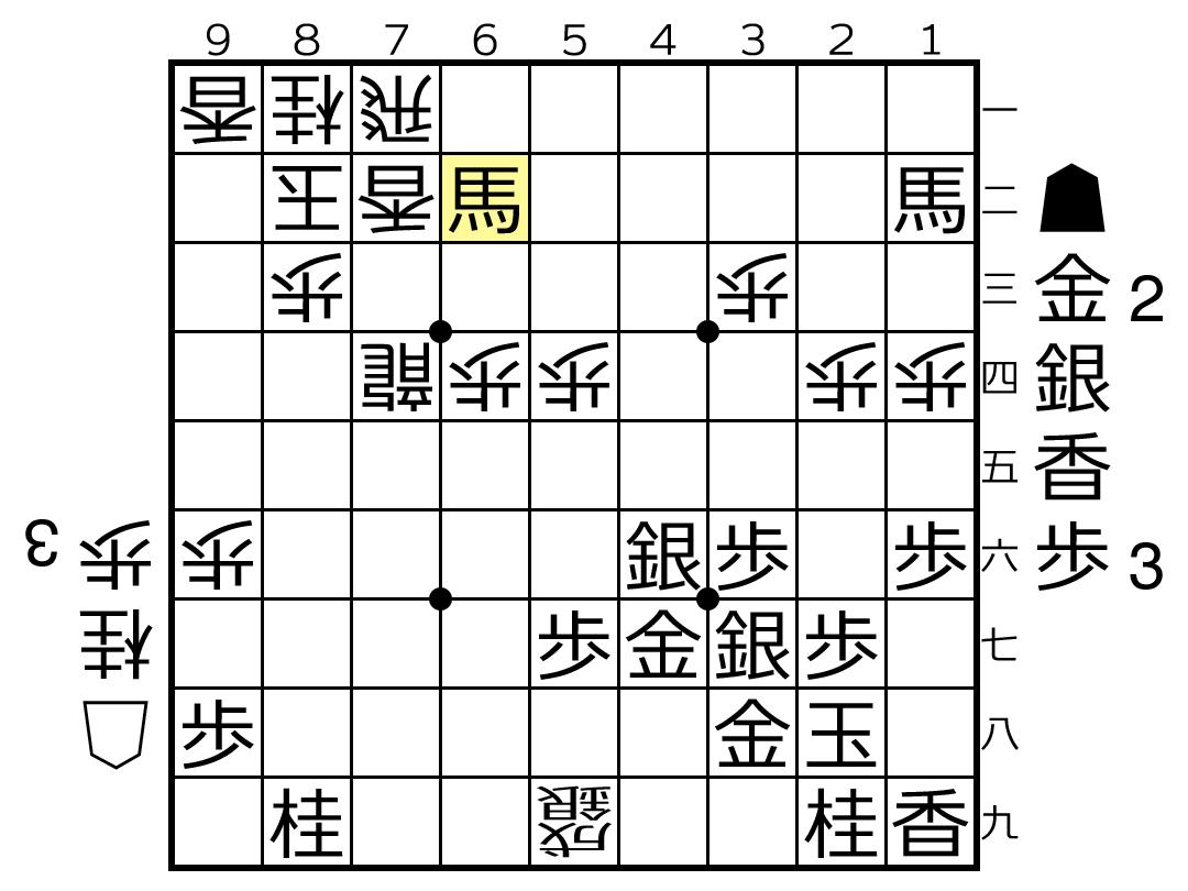 f:id:yuhib:20190909150703p:plain