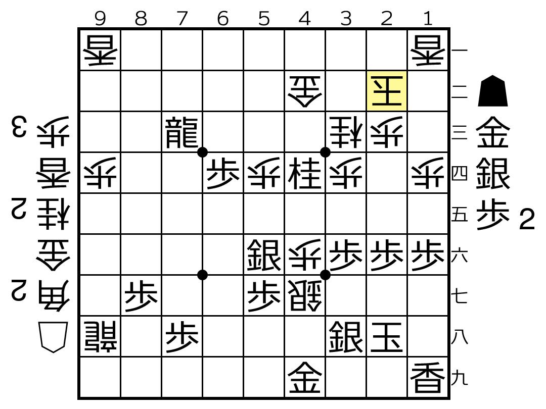 f:id:yuhib:20190910121411p:plain