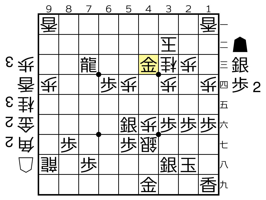 f:id:yuhib:20190910121633p:plain