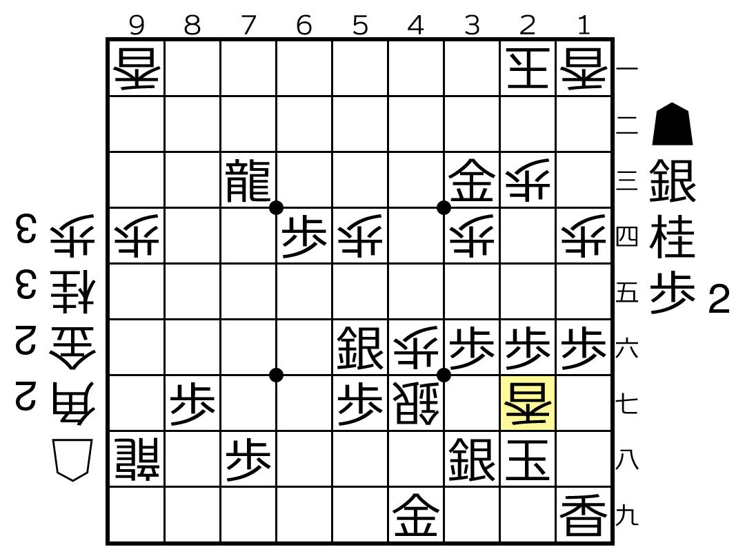 f:id:yuhib:20190910121832p:plain