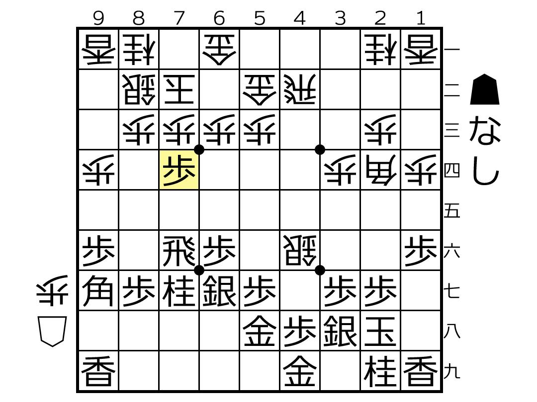f:id:yuhib:20190911122915p:plain