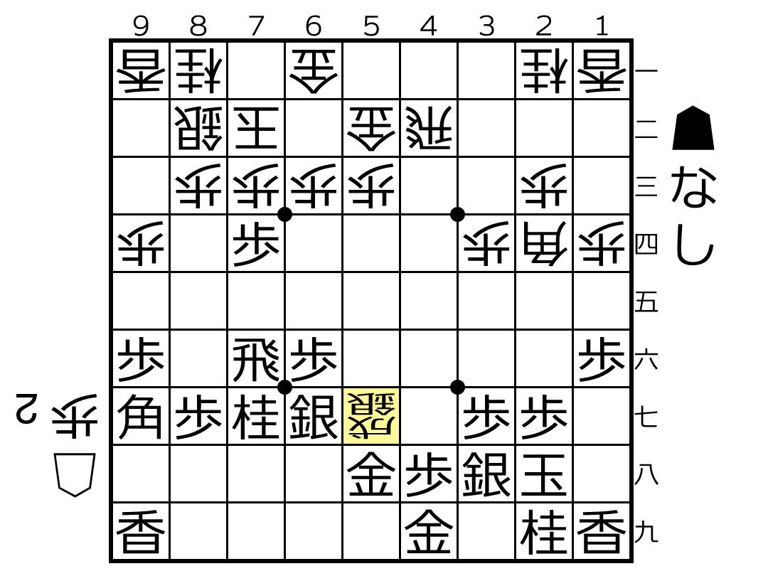 f:id:yuhib:20190911123044p:plain